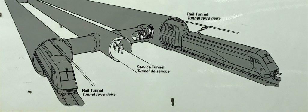 So sieht der Eurotunnel aus